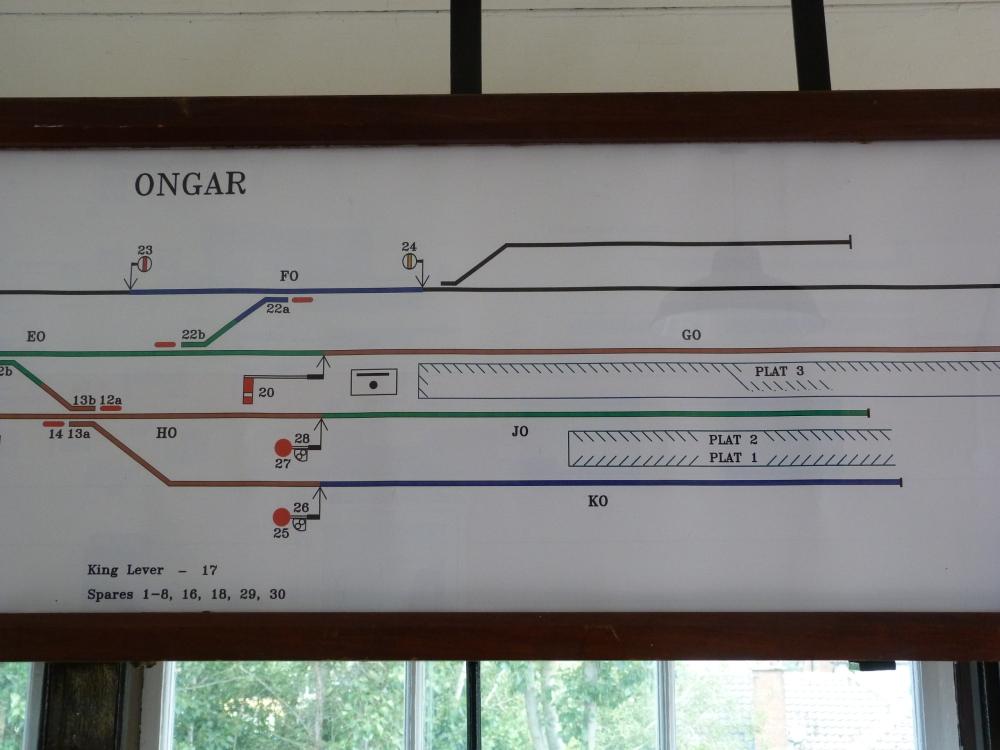 Von Stellwerken und anderen Maschinen ...: Epping-Ongar Railway ...